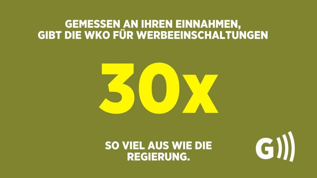 Werbeeinschaltungen WKO Einnahmen